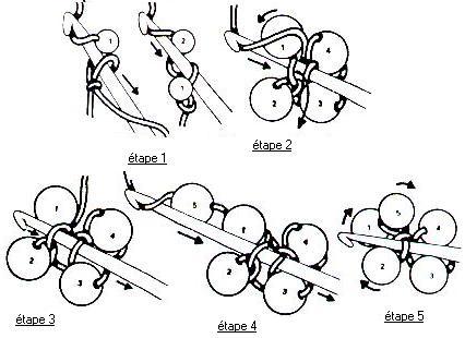 Related Images Of Bracelet au crochet